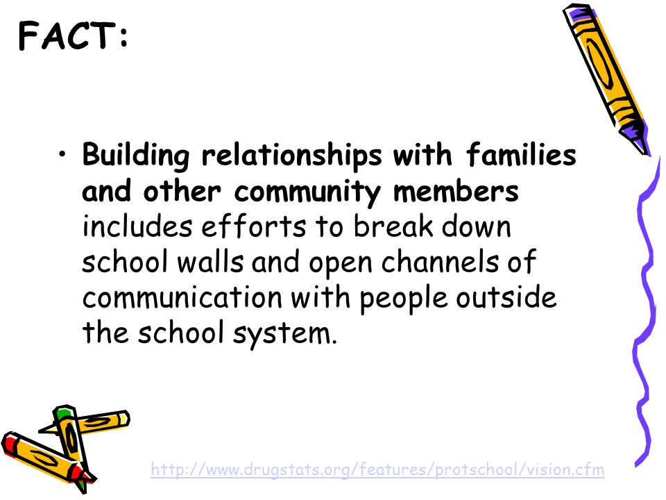 FACT: Building relationships with families and other community members includes efforts to break down school walls and open channels of communication with people outside the school system.