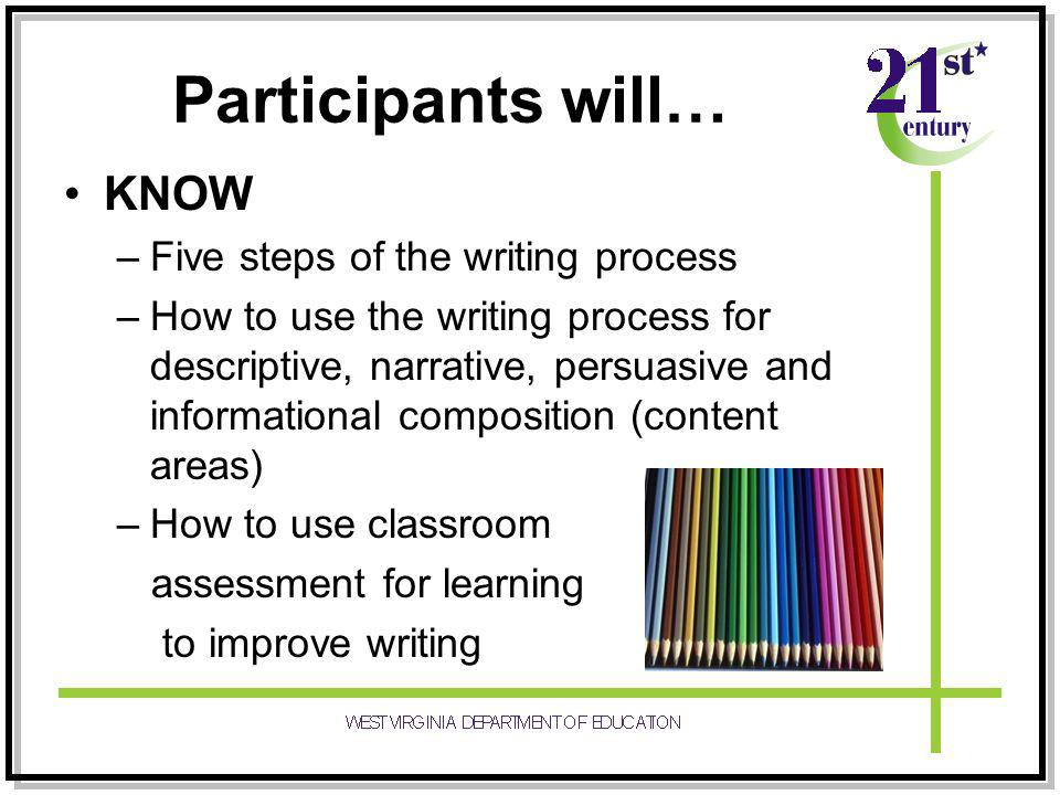 Participants will… KNOW –Five steps of the writing process –How to use the writing process for descriptive, narrative, persuasive and informational composition (content areas) –How to use classroom assessment for learning to improve writing