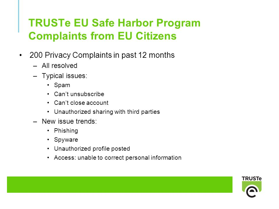 TRUSTe EU Safe Harbor Program Complaints from EU Citizens 200 Privacy Complaints in past 12 months –All resolved –Typical issues: Spam Cant unsubscribe Cant close account Unauthorized sharing with third parties –New issue trends: Phishing Spyware Unauthorized profile posted Access: unable to correct personal information
