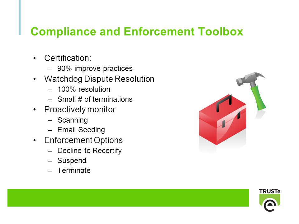 Compliance and Enforcement Toolbox Certification: –90% improve practices Watchdog Dispute Resolution –100% resolution –Small # of terminations Proactively monitor –Scanning –Email Seeding Enforcement Options –Decline to Recertify –Suspend –Terminate