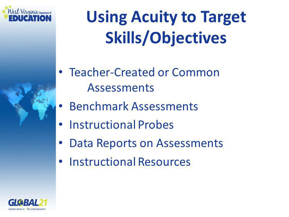 Using Acuity to Target Skills/Objectives Teacher-Created or Common Assessments Benchmark Assessments Instructional Probes Data Reports on Assessments Instructional Resources