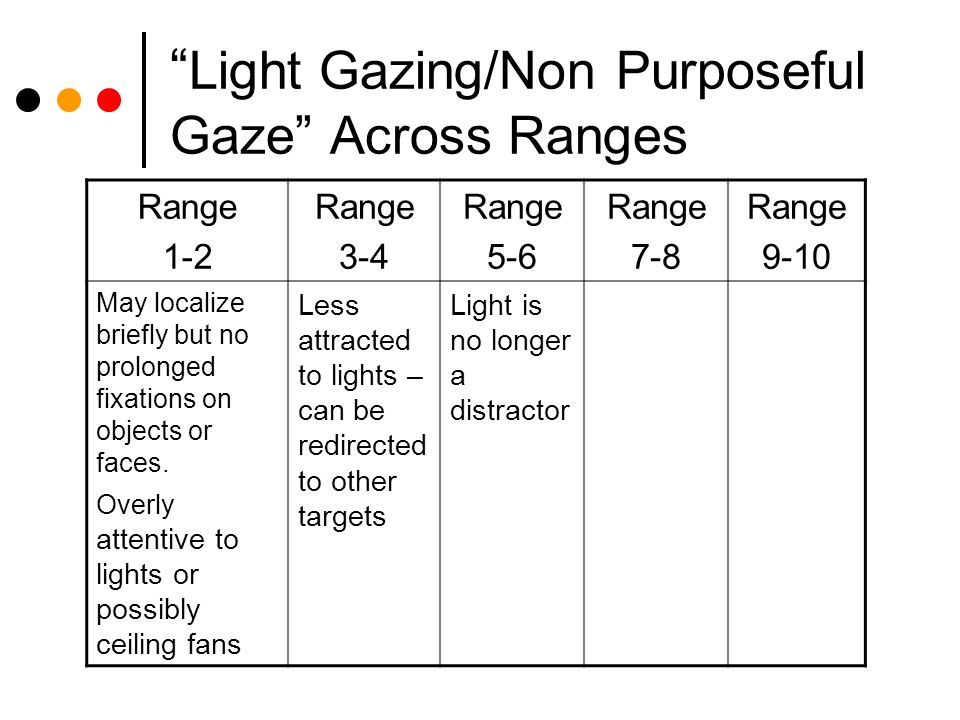 Light Gazing/Non Purposeful Gaze Across Ranges Range 1-2 Range 3-4 Range 5-6 Range 7-8 Range 9-10 May localize briefly but no prolonged fixations on objects or faces.
