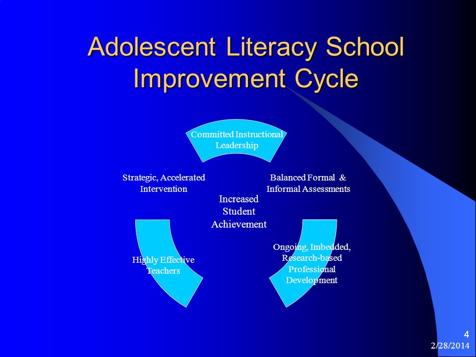 2/28/2014 4 Adolescent Literacy School Improvement Cycle Balanced Formal & Informal Assessments Strategic, Accelerated Intervention Committed Instructional Leadership Ongoing, Imbedded, Research-based Professional Development Highly Effective Teachers Increased Student Achievement