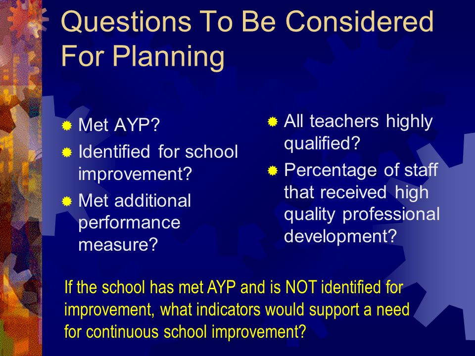 Questions To Be Considered For Planning Met AYP. Identified for school improvement.