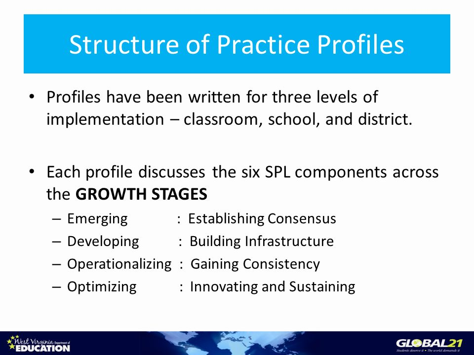 Structure of Practice Profiles Profiles have been written for three levels of implementation – classroom, school, and district.