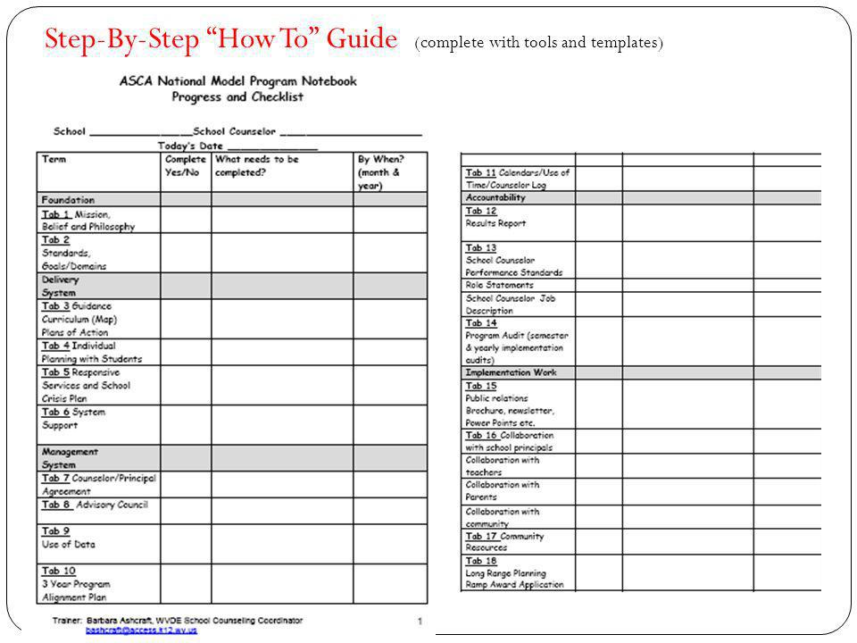 Step-By-Step How To Guide (complete with tools and templates)