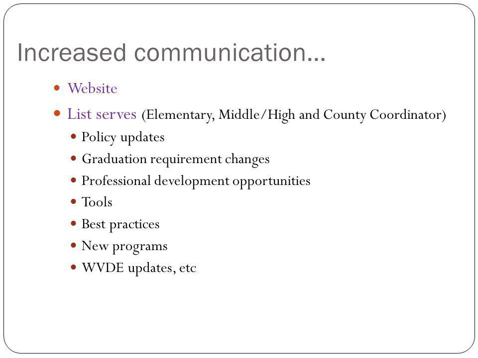 Increased communication… Website List serves (Elementary, Middle/High and County Coordinator) Policy updates Graduation requirement changes Professional development opportunities Tools Best practices New programs WVDE updates, etc