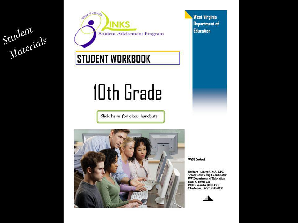 9 th Grade / Freshman Year Activity Read the 9 th Grade OnTrack mini-magazine Took a career interest inventory Explored careers and colleges at learnmoreindiana.orglearnmoreindiana.org Took a learning-style assessment Participated in job shadowing Discussed my future plans with my counselor and family Took the Learn More Indiana 9 th Grade Career & College Information Survey Made sure I am on track to graduate Other: 1 0 th Grade / Sophomore Year Activity Read the 10 th Grade OnTrack mini-magazine Took a career interest inventory Explored careers and colleges at learnmoreindiana.orglearnmoreindiana.org Participated in job shadowing Passed the ISTEP+ Graduation Qualifying Exam (GQE) Took the PSAT and/or PLAN (fall) Visited an area career center Started researching scholarship opportunities Discussed my future plans with my counselor and family Made sure I am on track to graduate Other: LINKS Checklist Activity Took the Learn More Indiana 11 th Grade Career & College Information Survey Registered online for Indiana e-Transcript Explored careers, colleges, apprenticeships and other training programs at learnmoreindiana.orglearnmoreindiana.org Read Next Indiana: A Guide to Life after High School Registered for rigorous courses to make the most of my senior year Took the PSAT/NMSQT and/or PLAN (fall) Took the SAT and/or ACT (spring) Took an ASVAB assessment Attended a college fair Visited at least one college campus, training center or apprenticeship site Applied for athletic eligibility to the NCAA Clearinghouse (if applicable) Participated in Junior Prep Interviews with 21st Century Scholars (if applicable) Called the Learn More Helpline at 1-800-922-2076 to get answers to college, career and financial aid questions Discussed my future plans with my counselor and family Made sure I am on track to graduate Other: 1 2 th Grade / Senior Year Activity Retook the SAT and/or ACT to increase scores (if applicable) Visited college campuses and/or training programs Submitted college or training program applications Attended the financial aid program at my high school Submitted a FAFSA application for need-based financial aid at www.fafsa.ed.gov by the deadlinewww.fafsa.ed.gov Applied for scholarships Developed a budget for life after high school Attended College Goal Sunday in February Completed my Affirmation Form for 21st Century Scholars (if applicable) Registered for the 21st Century Scholars Pledge Ceremony (if applicable) Called the Learn More Helpline at 1-800-922-2076 to get answers to college, career and financial aid questions Made sure I am on track to graduate Other: Activities I need to complete each year to ensure that I am well-prepared for post-secondary success.