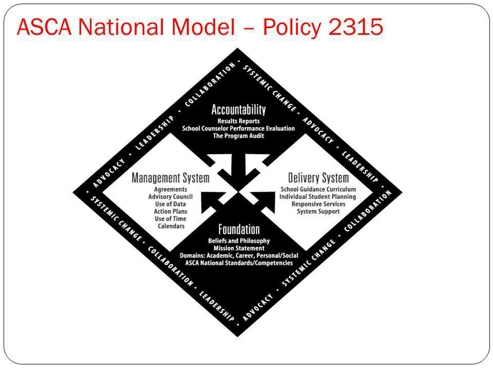 ASCA National Model – Policy 2315 4