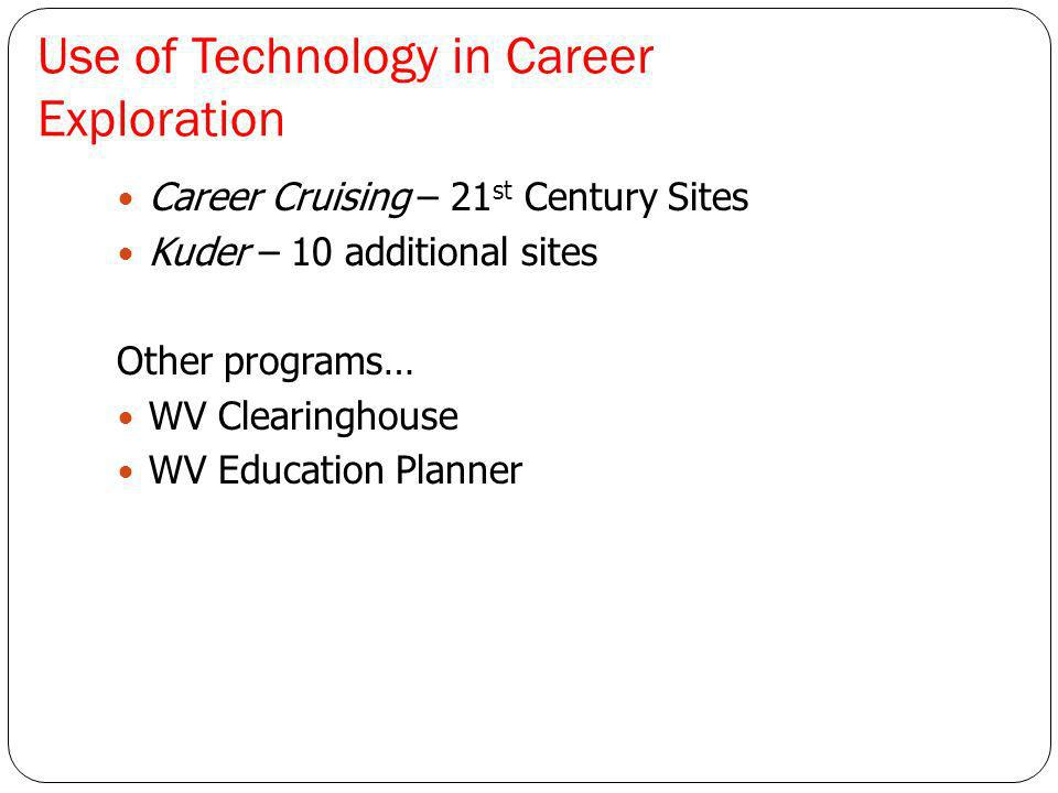 Use of Technology in Career Exploration Career Cruising – 21 st Century Sites Kuder – 10 additional sites Other programs… WV Clearinghouse WV Education Planner