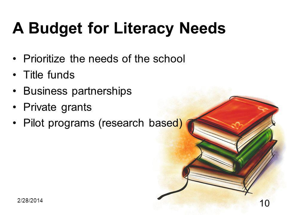 2/28/2014 10 A Budget for Literacy Needs Prioritize the needs of the school Title funds Business partnerships Private grants Pilot programs (research based)