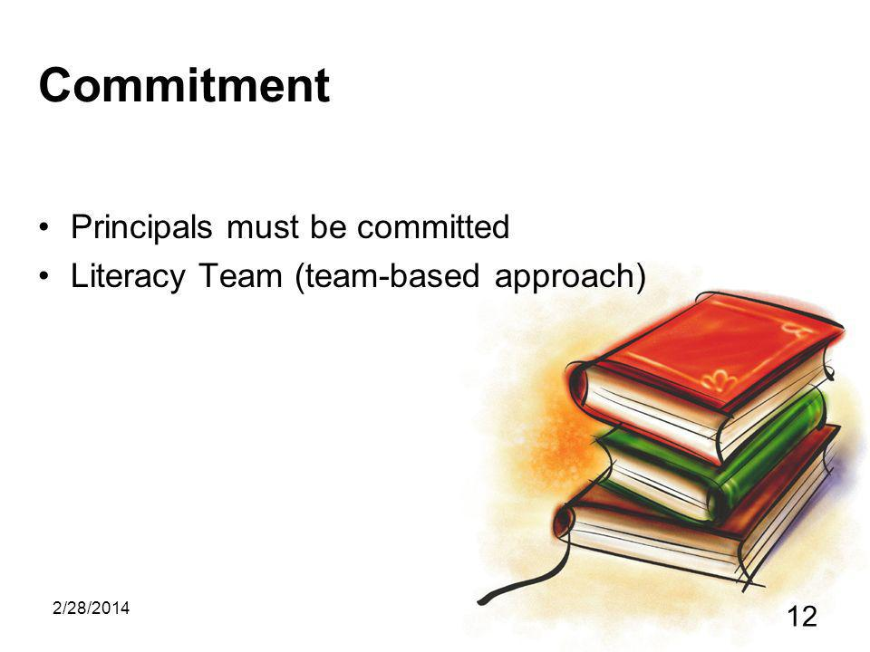 2/28/2014 12 Commitment Principals must be committed Literacy Team (team-based approach)