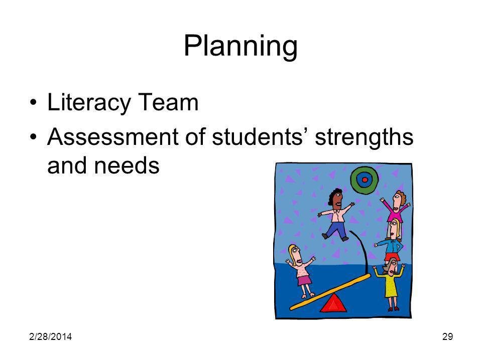 2/28/201429 Planning Literacy Team Assessment of students strengths and needs