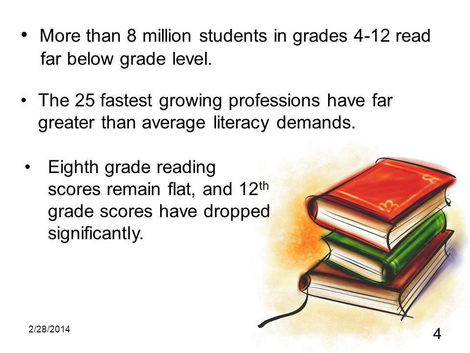 2/28/2014 4 More than 8 million students in grades 4-12 read far below grade level.