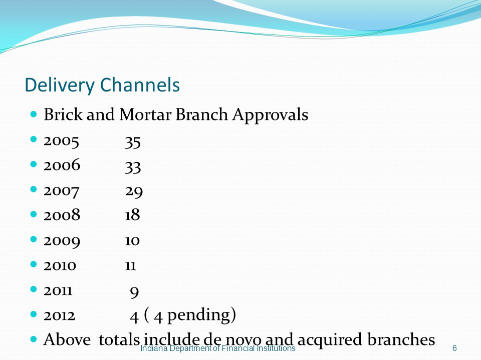 Delivery Channels Brick and Mortar Branch Approvals 200535 200633 200729 200818 200910 201011 2011 9 2012 4 ( 4 pending) Above totals include de novo and acquired branches Indiana Department of Financial Institutions6
