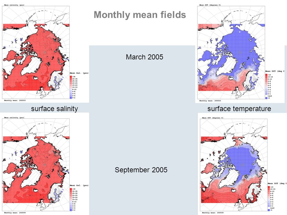 09/03/10 Signatur March 2005 September 2005 surface salinitysurface temperature Monthly mean fields