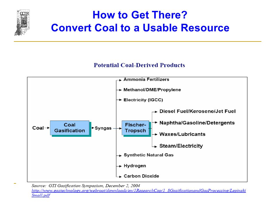 How to Get There Convert Coal to a Usable Resource