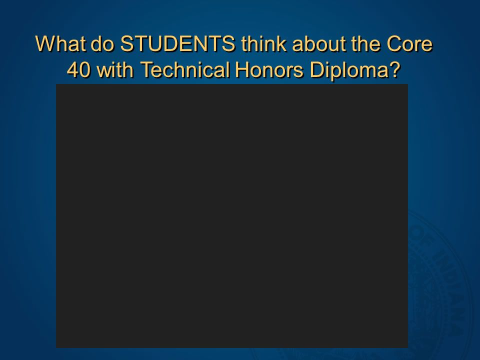 What do STUDENTS think about the Core 40 with Technical Honors Diploma