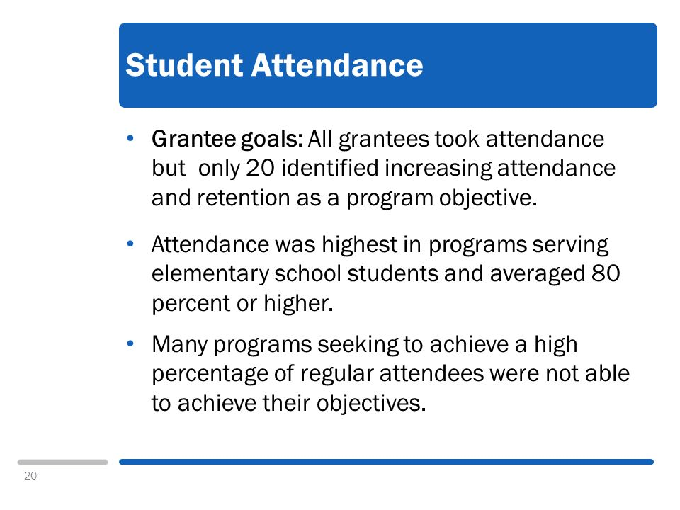 20 Student Attendance Grantee goals: All grantees took attendance but only 20 identified increasing attendance and retention as a program objective.