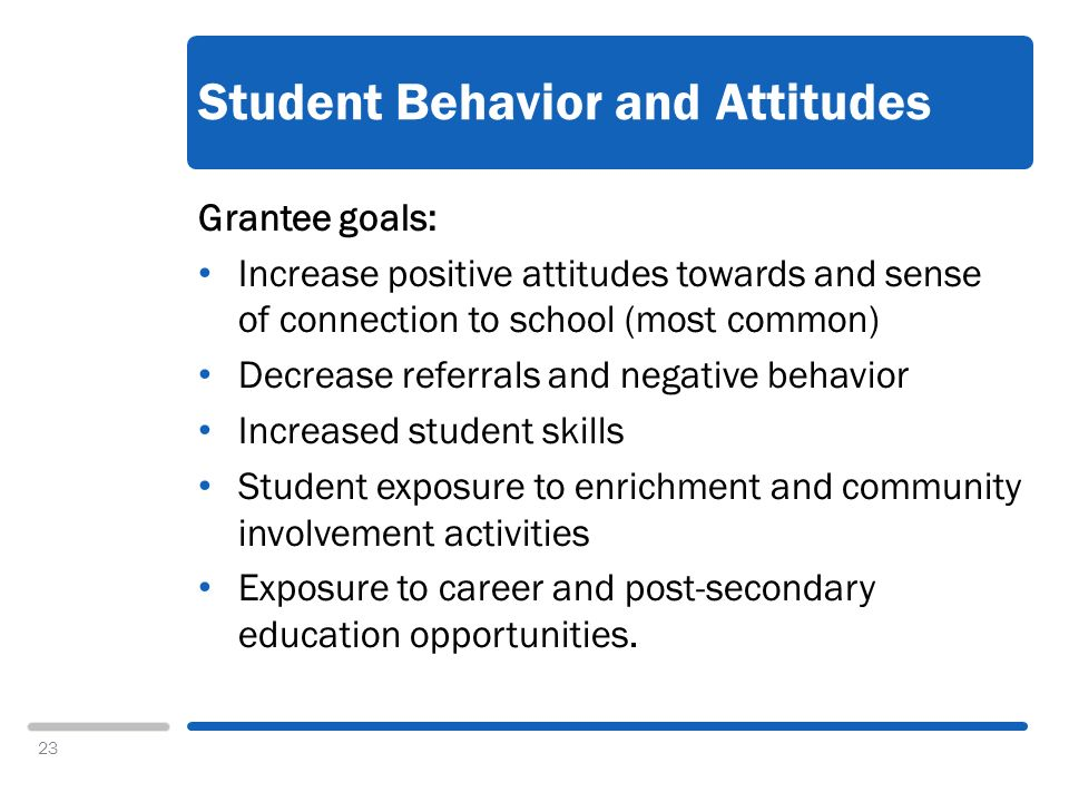 23 Student Behavior and Attitudes Grantee goals: Increase positive attitudes towards and sense of connection to school (most common) Decrease referrals and negative behavior Increased student skills Student exposure to enrichment and community involvement activities Exposure to career and post-secondary education opportunities.
