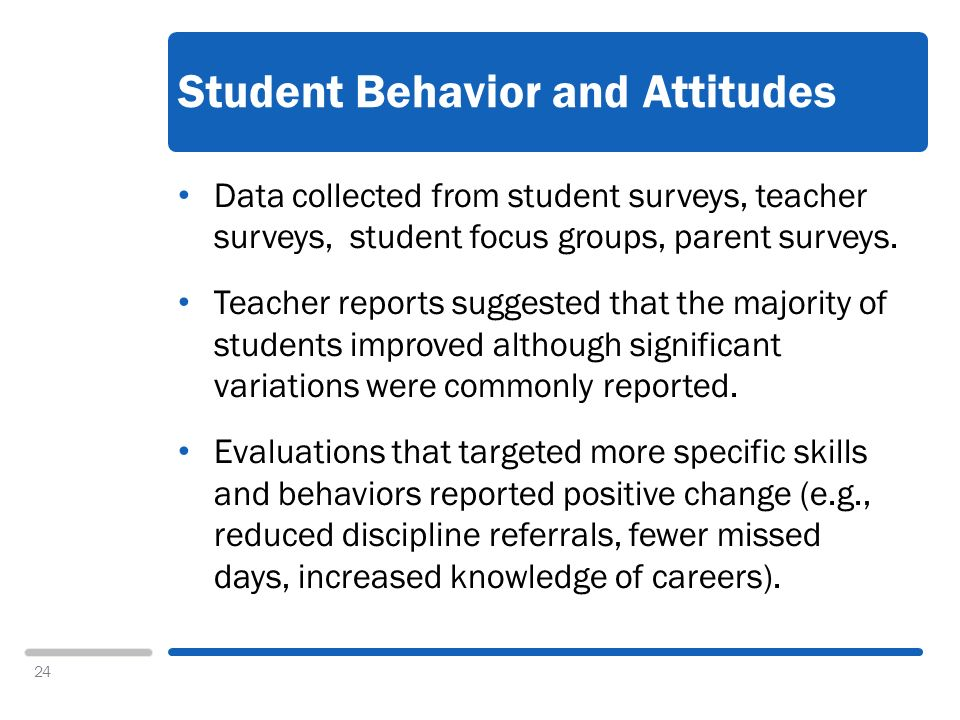 24 Student Behavior and Attitudes Data collected from student surveys, teacher surveys, student focus groups, parent surveys.