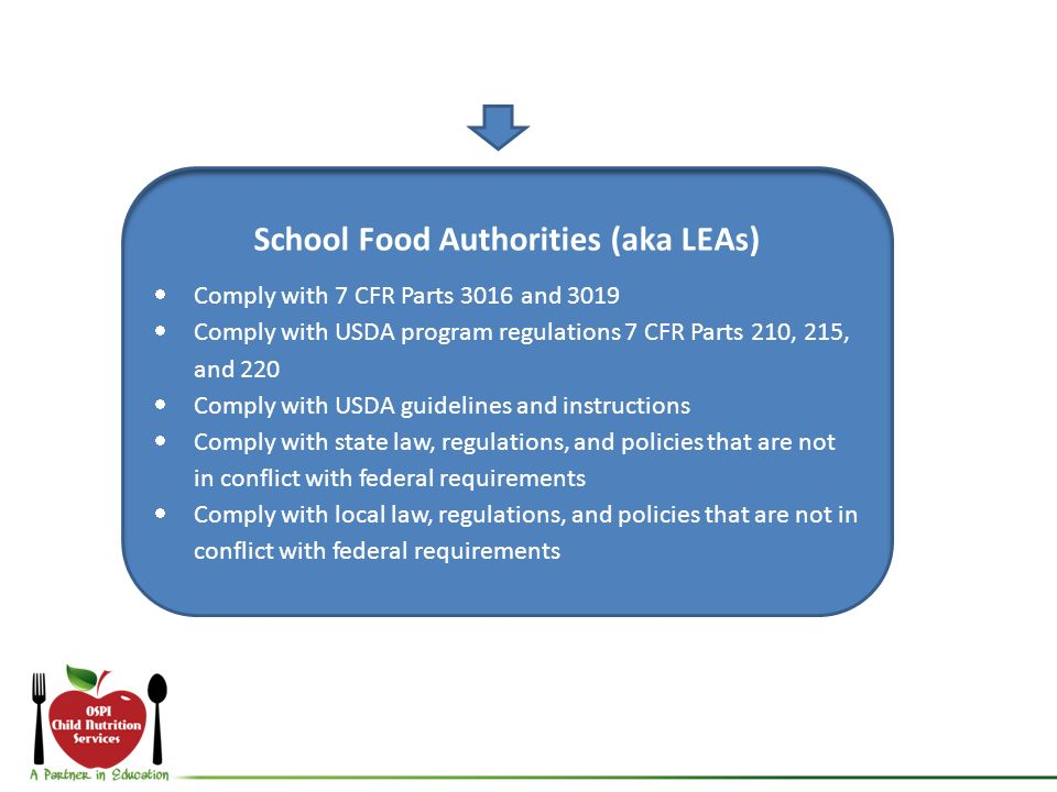 School Food Authorities (aka LEAs) Comply with 7 CFR Parts 3016 and 3019 Comply with USDA program regulations 7 CFR Parts 210, 215, and 220 Comply with USDA guidelines and instructions Comply with state law, regulations, and policies that are not in conflict with federal requirements Comply with local law, regulations, and policies that are not in conflict with federal requirements