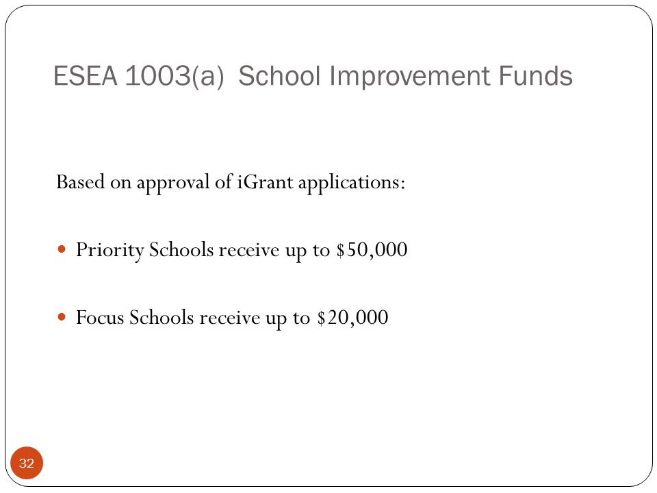 ESEA 1003(a) School Improvement Funds Based on approval of iGrant applications: Priority Schools receive up to $50,000 Focus Schools receive up to $20,000 32