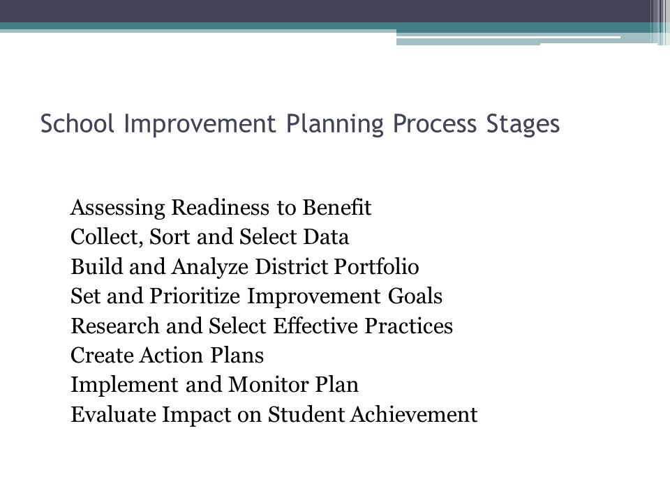 School Improvement Planning Process Stages Assessing Readiness to Benefit Collect, Sort and Select Data Build and Analyze District Portfolio Set and Prioritize Improvement Goals Research and Select Effective Practices Create Action Plans Implement and Monitor Plan Evaluate Impact on Student Achievement