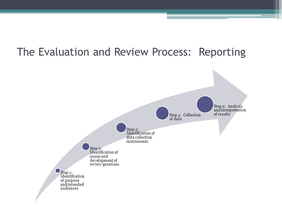 The Evaluation and Review Process: Reporting Step 1: Identification of purpose and intended audiences Step 2: Identification of issues and development of review questions Step 3: Identification of data collection instruments Step 4: Collection of data Step 5: Analysis and interpretation of results