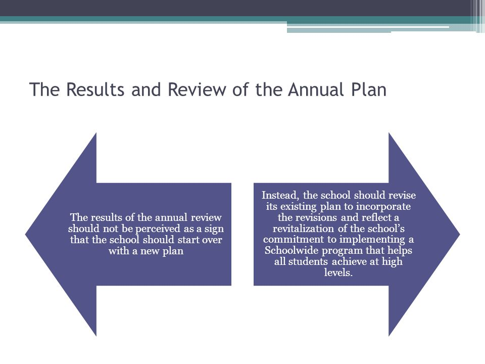 The Results and Review of the Annual Plan The results of the annual review should not be perceived as a sign that the school should start over with a new plan Instead, the school should revise its existing plan to incorporate the revisions and reflect a revitalization of the schools commitment to implementing a Schoolwide program that helps all students achieve at high levels.