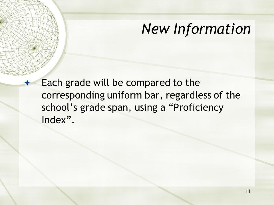 11 New Information Each grade will be compared to the corresponding uniform bar, regardless of the schools grade span, using a Proficiency Index.