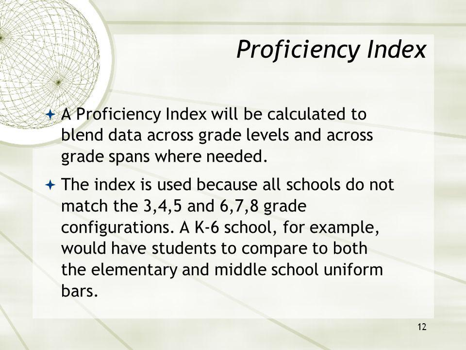 12 A Proficiency Index will be calculated to blend data across grade levels and across grade spans where needed.