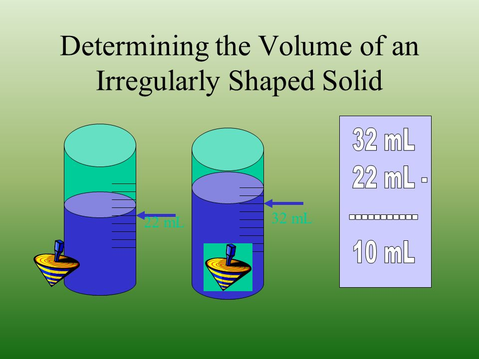 Volume of a Rock… To find the volume of objects with weird shapes, use a technique called water displacement in this case,the volume of the solid may be in cm 3 or mL Remember: 1 cm 3 = 1 mL 1 cm 3 = 1 mL