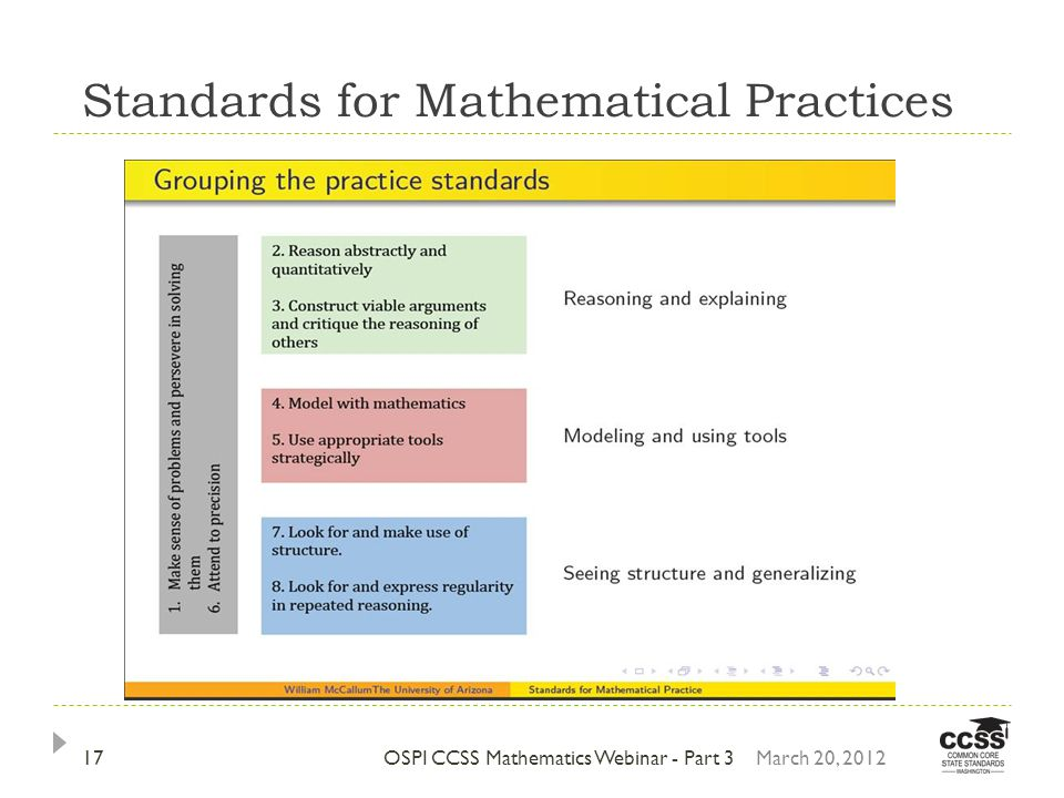 Standards for Mathematical Practices Graphic OSPI CCSS Mathematics Webinar - Part 3March 20, 201217