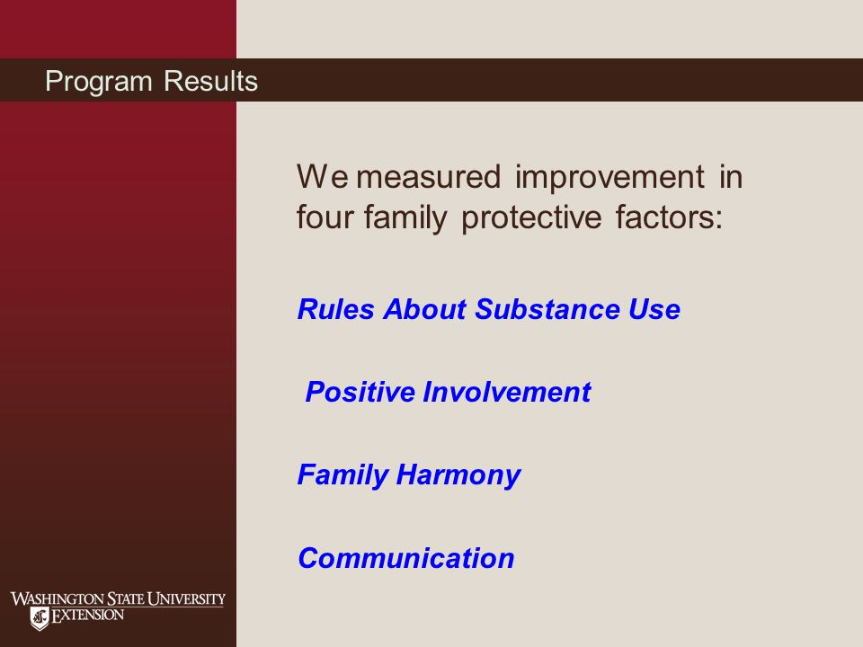 Program Results We measured improvement in four family protective factors: Rules About Substance Use Positive Involvement Family Harmony Communication