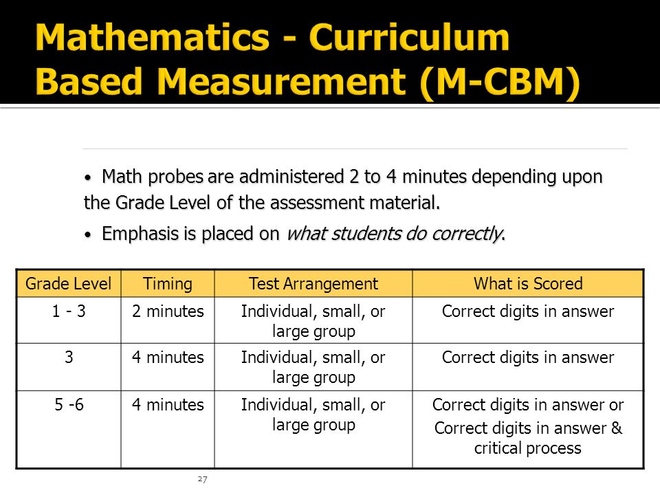 27 Math probes are administered 2 to 4 minutes depending upon the Grade Level of the assessment material.