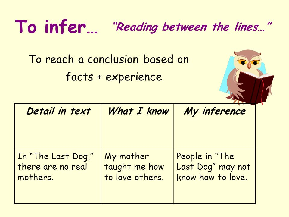 Reading between the lines… To reach a conclusion based on facts + experience To infer… Detail in textWhat I knowMy inference In The Last Dog, there are no real mothers.