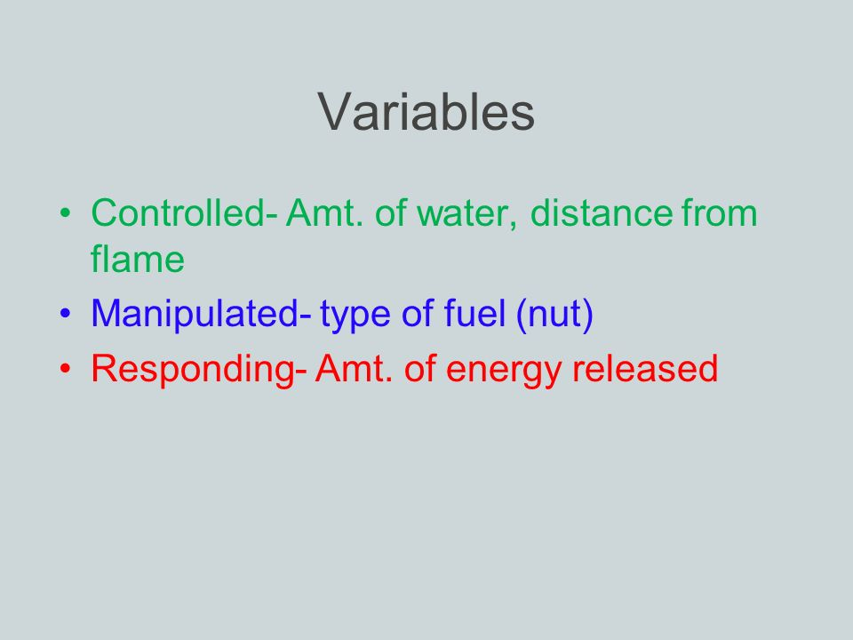 Variables Controlled- Amt.