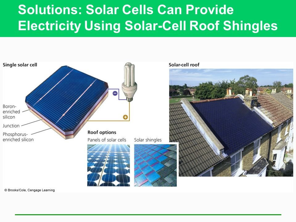 Solutions: Solar Cells Can Provide Electricity Using Solar-Cell Roof Shingles