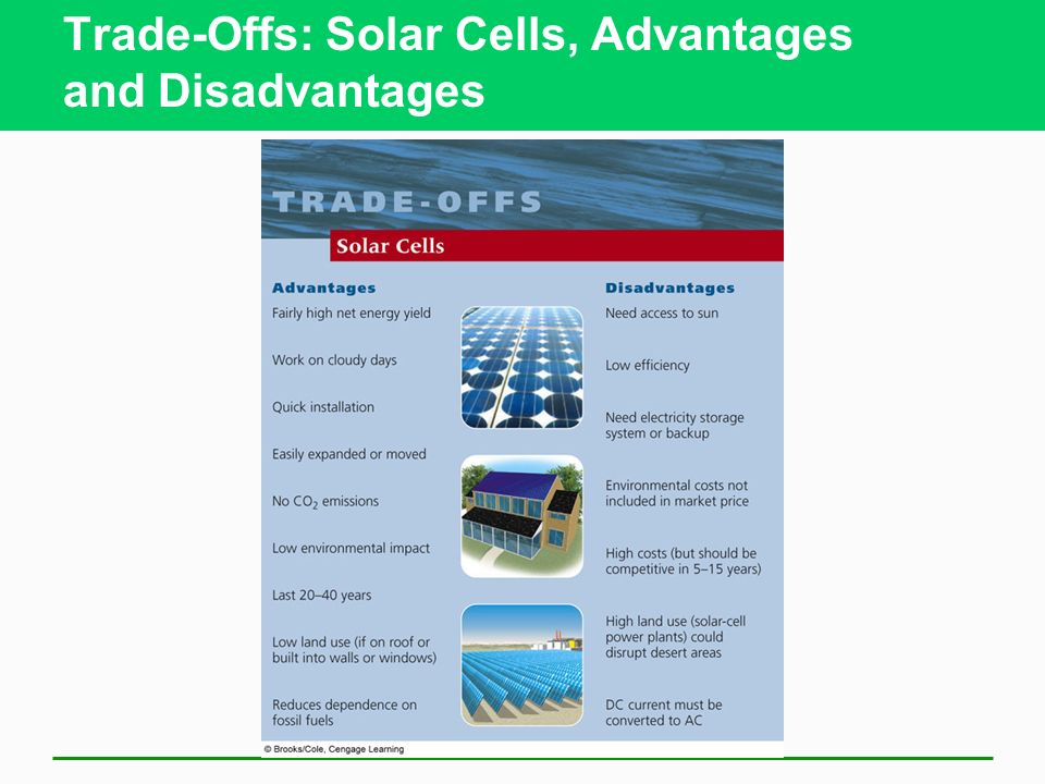Trade-Offs: Solar Cells, Advantages and Disadvantages