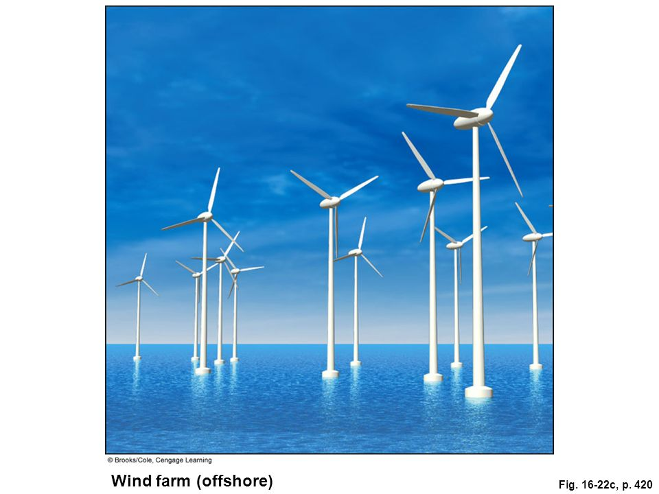 Wind farm (offshore)