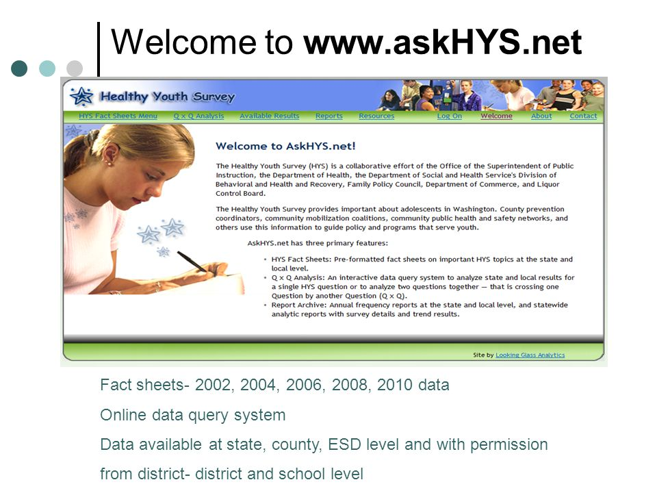 Welcome to www.askHYS.net Fact sheets- 2002, 2004, 2006, 2008, 2010 data Online data query system Data available at state, county, ESD level and with permission from district- district and school level
