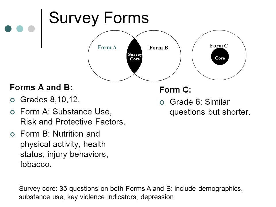 Survey Forms Forms A and B: Grades 8,10,12. Form A: Substance Use, Risk and Protective Factors.