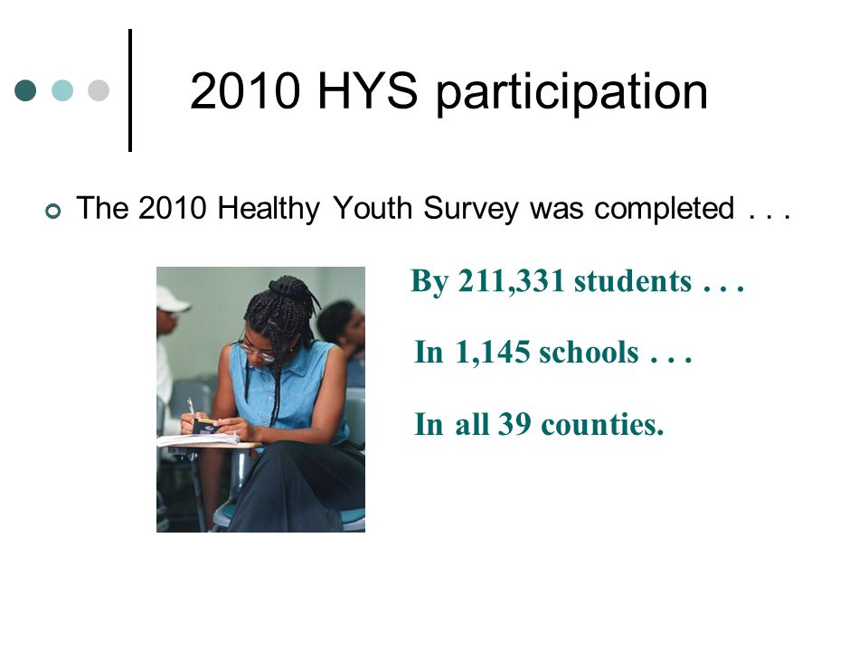 The 2010 Healthy Youth Survey was completed... 2010 HYS participation By 211,331 students...