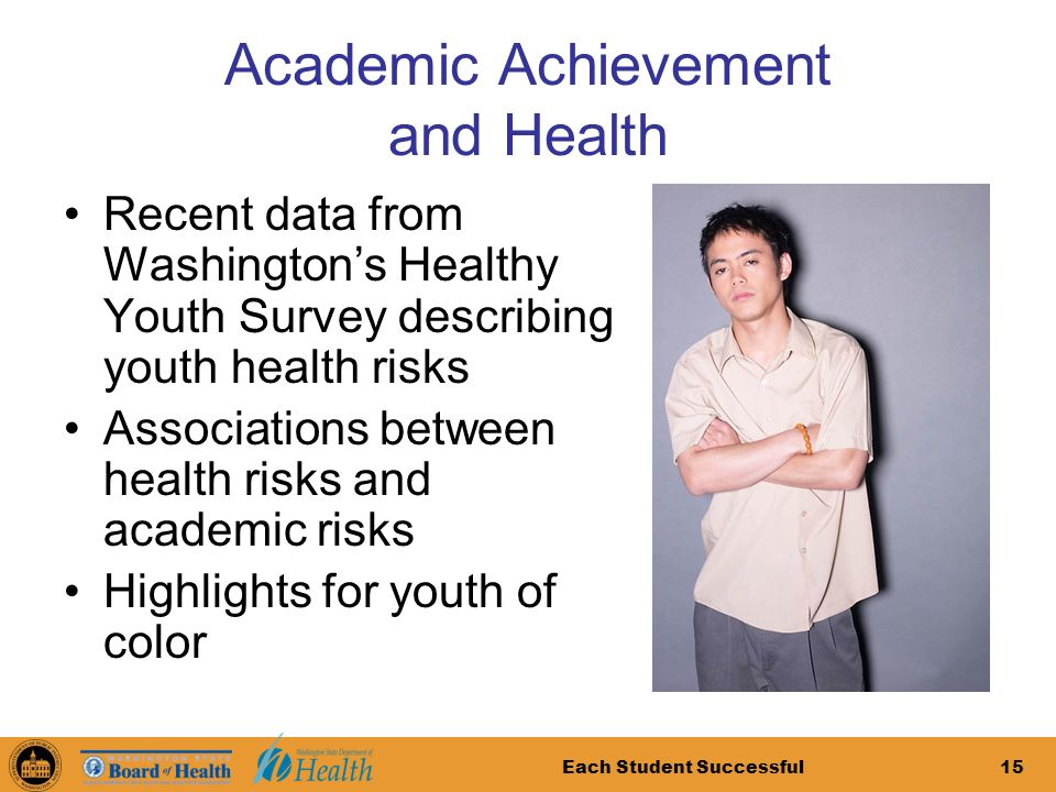 Each Student Successful15 Academic Achievement and Health Recent data from Washingtons Healthy Youth Survey describing youth health risks Associations between health risks and academic risks Highlights for youth of color