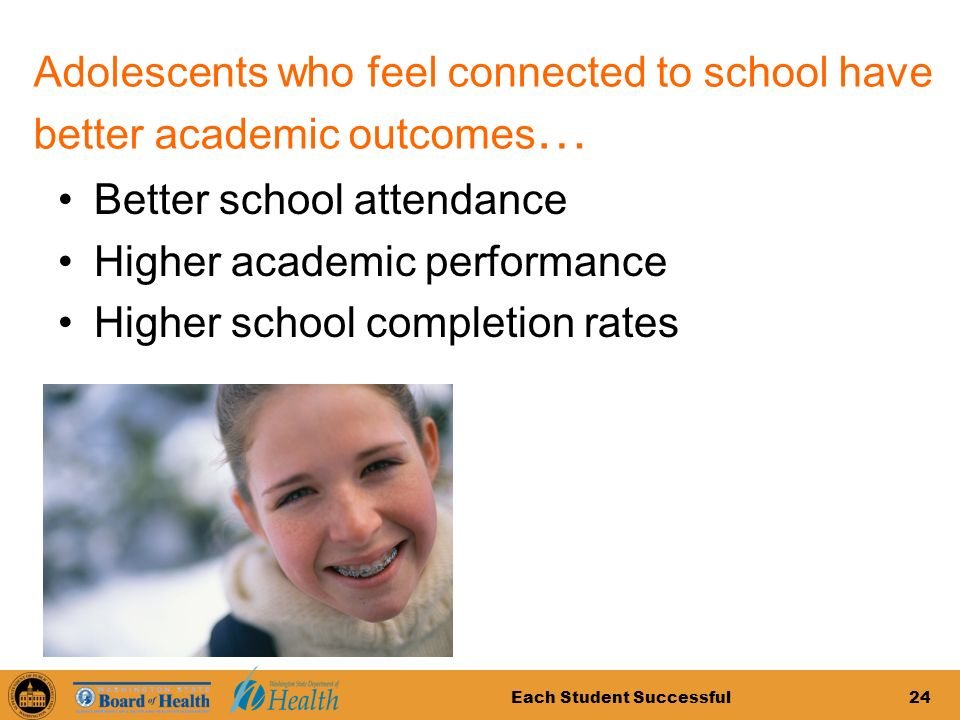 Each Student Successful24 Adolescents who feel connected to school have better academic outcomes … Better school attendance Higher academic performance Higher school completion rates