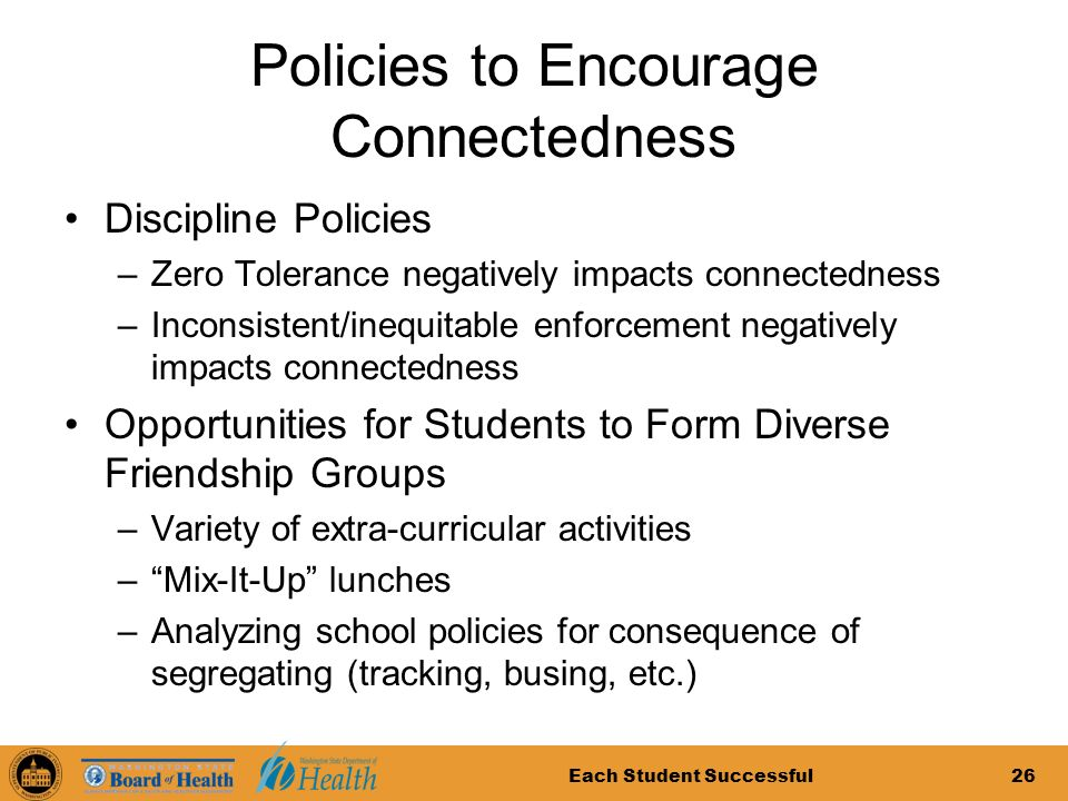 Each Student Successful26 Policies to Encourage Connectedness Discipline Policies –Zero Tolerance negatively impacts connectedness –Inconsistent/inequitable enforcement negatively impacts connectedness Opportunities for Students to Form Diverse Friendship Groups –Variety of extra-curricular activities –Mix-It-Up lunches –Analyzing school policies for consequence of segregating (tracking, busing, etc.)