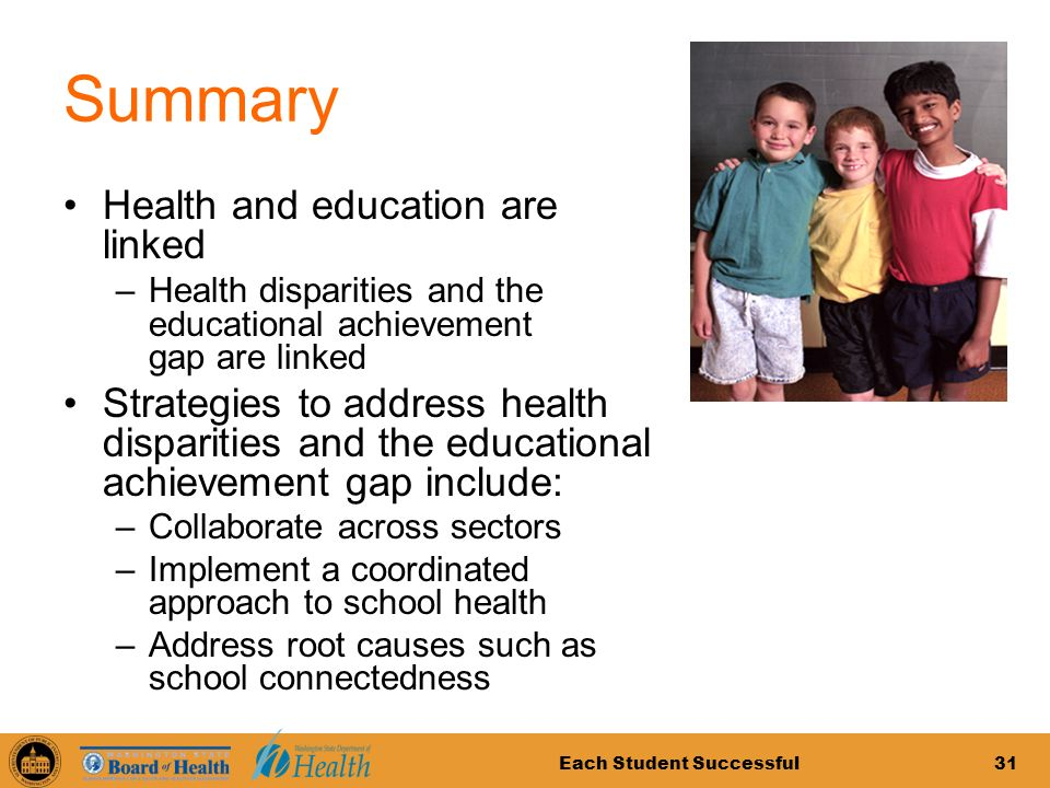 Each Student Successful31 Summary Health and education are linked –Health disparities and the educational achievement gap are linked Strategies to address health disparities and the educational achievement gap include: –Collaborate across sectors –Implement a coordinated approach to school health –Address root causes such as school connectedness