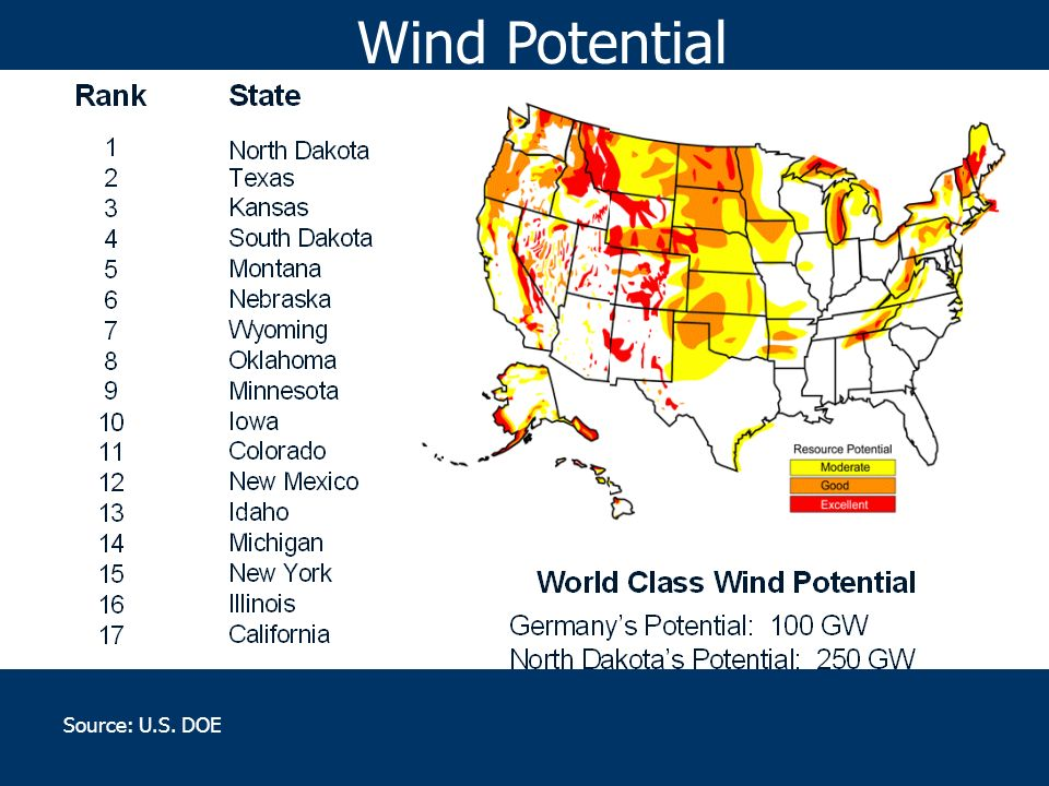 Source: U.S. DOE Wind Potential