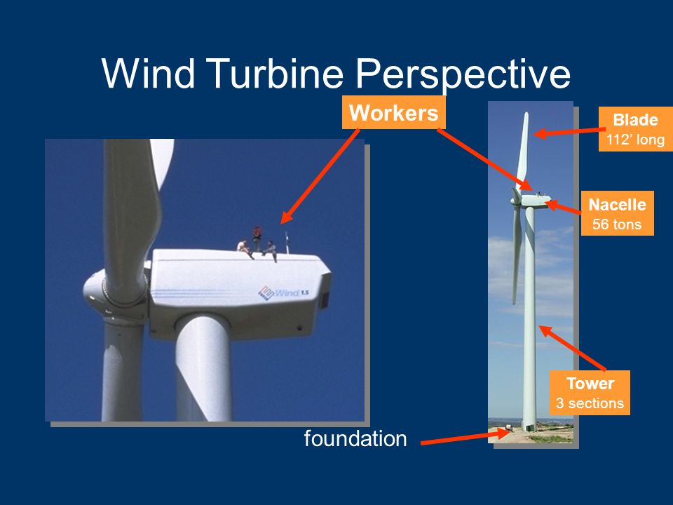 Wind Turbine Perspective Nacelle 56 tons Tower 3 sections Workers Blade 112 long foundation